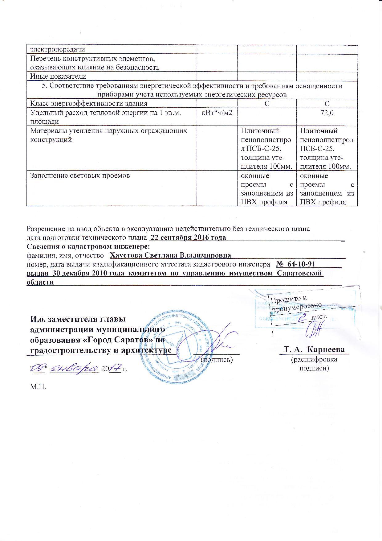 недвижимость как подготовить ввод в эксплуатацию жилого дома Дмитровская Луч: расписание